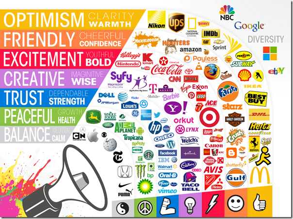 Role-Of-Color-Psychology-in-the-Designing-of-Professional-Logos-1_thumb2